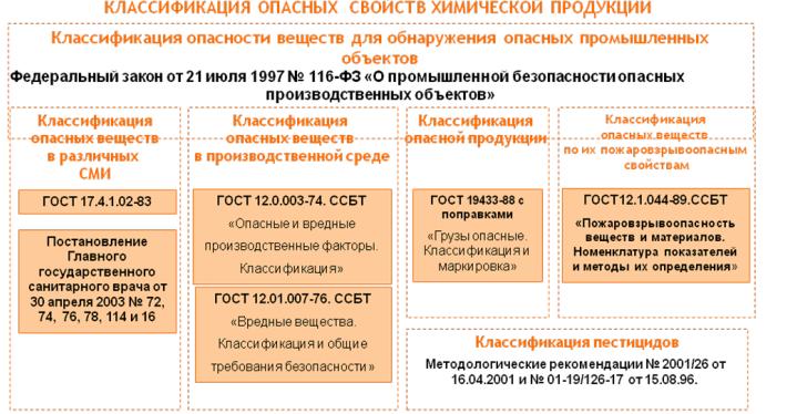 Инструкция По Консервации И Ликвидации Опо - фото 5
